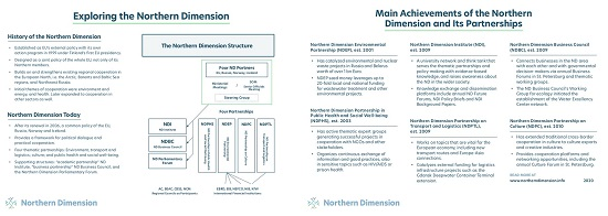 Fact Sheet Exploring the Northern Dimension p1 2 2